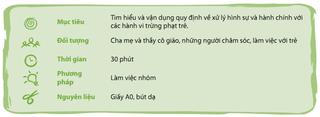Tập tin:Phuong-phap-ky-luat-tich-cuc-c3.2-2.png