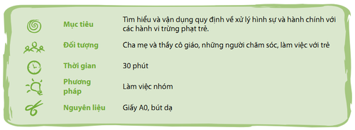 Phuong-phap-ky-luat-tich-cuc-c3.2-2.png
