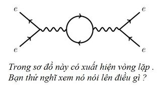Tập tin:Bai-2-Nhieu-so-do-Feynman-hon-nua-6.jpg