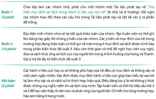 Phuong-phap-ky-luat-tich-cuc-c1.3-4.png