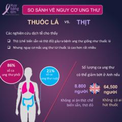 Tập tin:Thit-do-va-thit-che-bien-gay-ung-thu-Nhung-dieu-can-biet-3.png