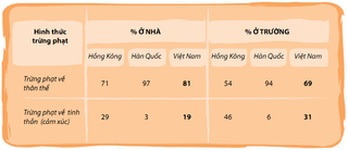 Tập tin:Phuong-phap-ky-luat-tich-cuc-c2.4-1.png