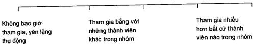 Phuong-phap-va-ki-thuat-danh-gia-ket-qua-hoc-tap-tren-lop-3.png