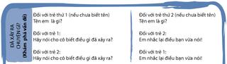 Tập tin:Phuong-phap-ky-luat-tich-cuc-c5.4-3.png