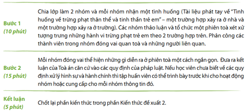 Phuong-phap-ky-luat-tich-cuc-c3.2-3.png