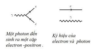 Tập tin:Bai-2-Nhieu-so-do-Feynman-hon-nua-1.jpg