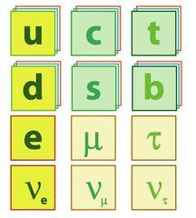Tập tin:Bai-7-Cac-chu-linh-quarks-Mot-cuoc-gap-go-thu-vi-8.jpg