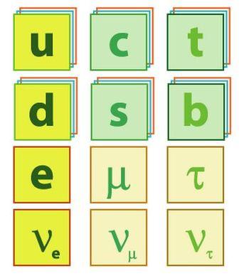 Bai-7-Cac-chu-linh-quarks-Mot-cuoc-gap-go-thu-vi-8.jpg