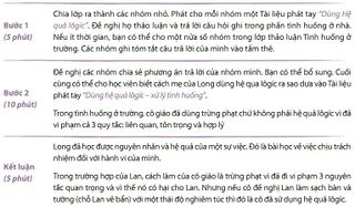 Tập tin:Phuong-phap-ky-luat-tich-cuc-c4.1-5.jpg