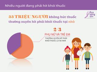 Tập tin:Nhieu-nguoi-dang-phai-hit-khoi-thuoc.png