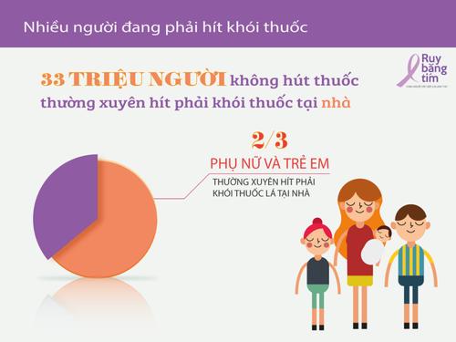 Nhieu-nguoi-dang-phai-hit-khoi-thuoc.png