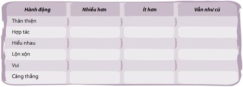 Phuong-phap-ky-luat-tich-cuc-c4.4-12.png