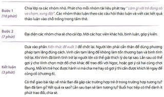 Tập tin:Phuong-phap-ky-luat-tich-cuc-c4.3-4.jpg