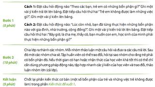 Tập tin:Phuong-phap-ky-luat-tich-cuc-c3.1-6.png