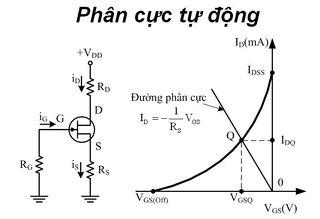 Tập tin:Phancuctudong.JPG