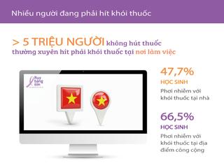 Tập tin:Nhieu-nguoi-dang-phai-hit-khoi-thuoc-2.png