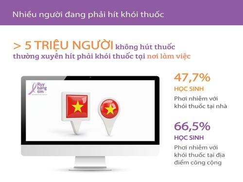 Nhieu-nguoi-dang-phai-hit-khoi-thuoc-2.png