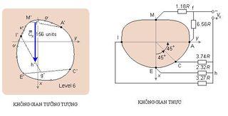 Tập tin:Fig.16.10.JPG