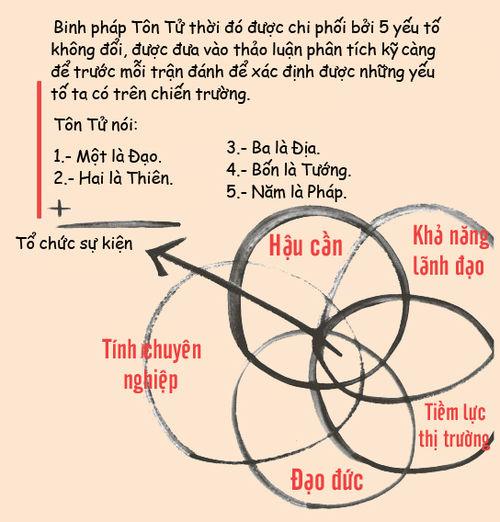 Hien-thuc-hoa-binh-phap-ton-tu-3.jpg