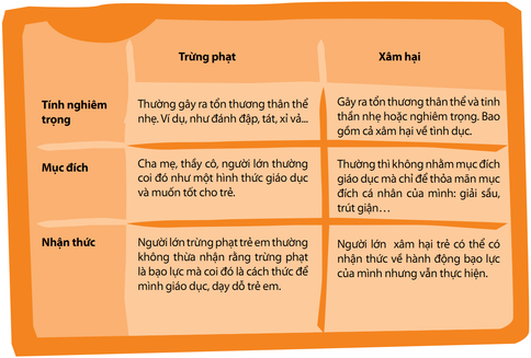 Trung-phat-va-xam-hai.png