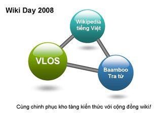 Tập tin:Wiki vlos1.JPG