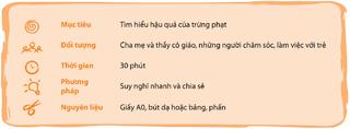 Tập tin:Thao-luan-mot-tinh-huong-trung-phat-khac.png