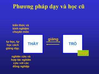 Tập tin:Quan diem cu vs moi ve phuong phap day hoc 10.PNG