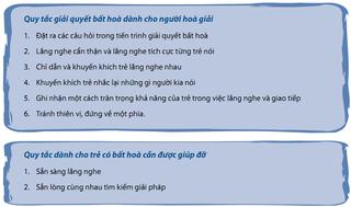 Tập tin:Phuong-phap-ky-luat-tich-cuc-c5.4-2.png