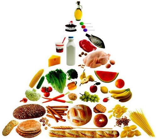 Áp dụng chế độ ăn cân bằng dinh dưỡng tốt cho sức khỏe – VLOS