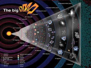 Tập tin:Big bang.jpg