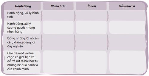 Phuong-phap-ky-luat-tich-cuc-c4.4-11.png
