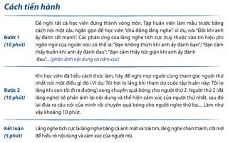 Tập tin:Phuong-phap-ky-luat-tich-cuc-c5.1-4.png