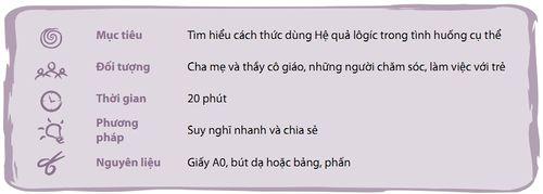 Phuong-phap-ky-luat-tich-cuc-c4.1-4.jpg