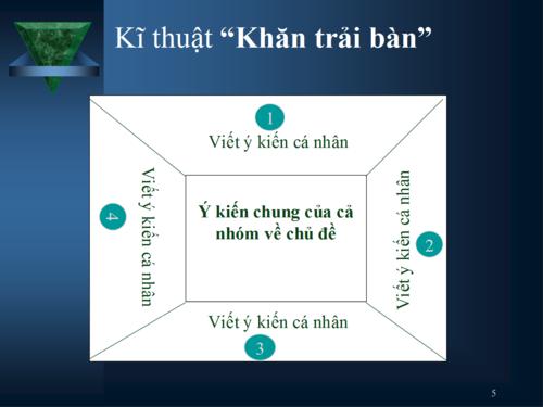 Ky-thuat-khan-trai-ban.png