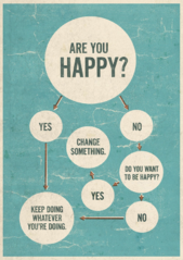 Tập tin:Happiness-map.png