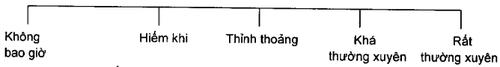 Phuong-phap-va-ki-thuat-danh-gia-ket-qua-hoc-tap-tren-lop-2.png