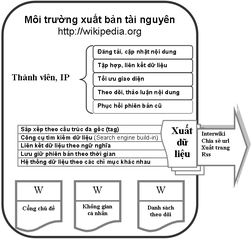 Tập tin:Wiki-open public.png
