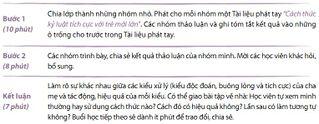 Tập tin:Phuong-phap-ky-luat-tich-cuc-c4.2-12.jpg