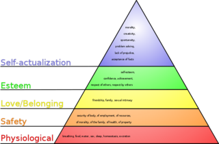 Tập tin:Maslows-hierarchy-of-needs.png