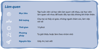 Tập tin:Mo-dau-khoa-tap-huan-lam-quen.png