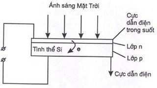 Tập tin:Nguyen-tac-hoat-dong-cua-pin-mat-troi.jpg