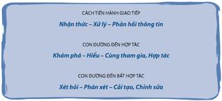 Tập tin:Phuong-phap-ky-luat-tich-cuc-c5.2-2.png
