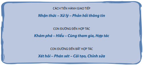 Phuong-phap-ky-luat-tich-cuc-c5.2-2.png