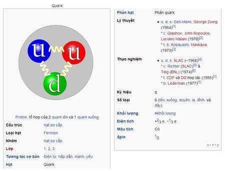 Bai-7-Cac-chu-linh-quarks-Mot-cuoc-gap-go-thu-vi-9.jpg