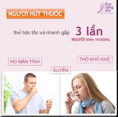 Tập tin:Co-nguoi-nha-hut-thuoc-1.png