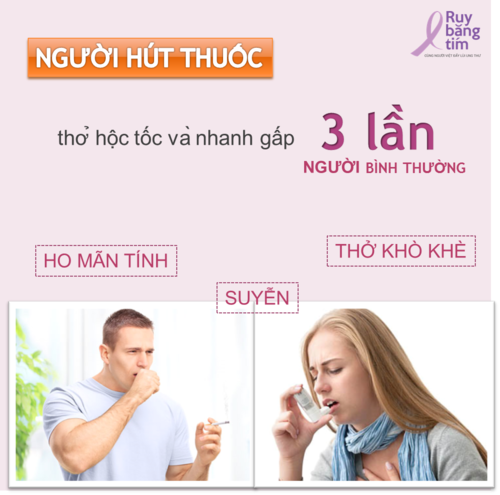 Co-nguoi-nha-hut-thuoc-1.png