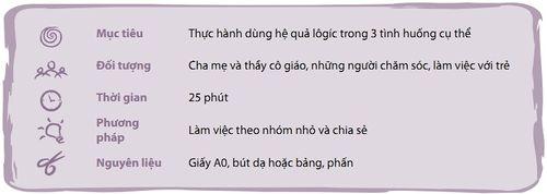 Phuong-phap-ky-luat-tich-cuc-c4.1-8.jpg