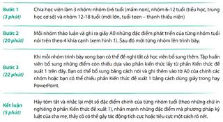 Tập tin:Phuong-phap-ky-luat-tich-cuc-c1.1-8.png